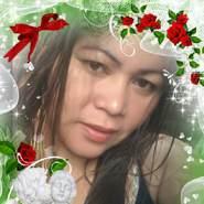gracesabandal3's profile photo