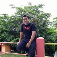 handikawahyudi's profile photo