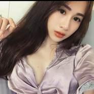 sarah_raihana's profile photo