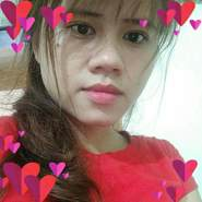 dieutran6's profile photo