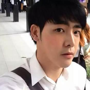 trungtran63_Hung Yen_Single_Male
