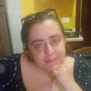 ritaferrigno's profile photo
