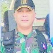 harryHaryono's profile photo