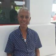 cesarramonmunoz's profile photo
