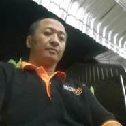sanitheasiri's profile photo