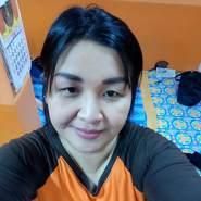 nong2520's profile photo