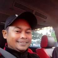 cahgembung's profile photo
