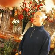 ahmadttg's profile photo