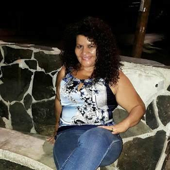 estrellachaverr6_Guanacaste_Libero/a_Donna