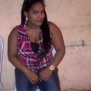 ivannaventura's profile photo
