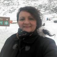 saratamaraveasrobled's profile photo