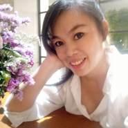 darakornduanglai's profile photo