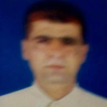 agmemon12345_Gujarat_Svobodný(á)_Muž