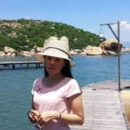 phuocnguyen81's profile photo