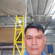 Jhunlobenaria1234's profile photo