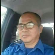 suchartkhongsaeng's profile photo
