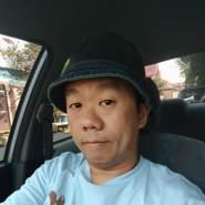 Songnien's profile photo