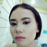 sopawadeemaneechot's profile photo