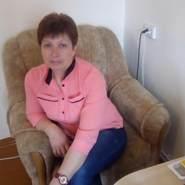 nadezdakozlyk's profile photo