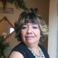 leticialopez0364's profile photo