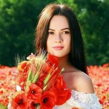 user_wqx9163 's profile picture