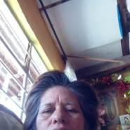 aidemaldonado's profile photo