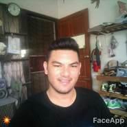 anandeaw's profile photo