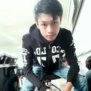narawitonsiri's profile photo