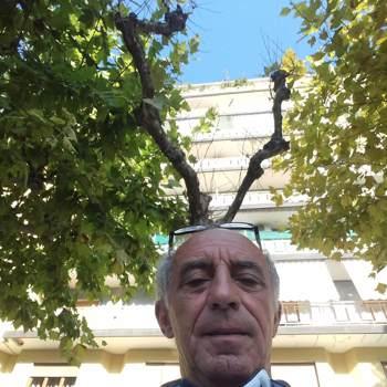 linolino3_Campania_Alleenstaand_Man