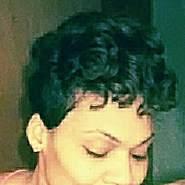melmel77's profile photo