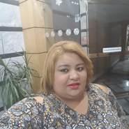 aichaahmed8's profile photo