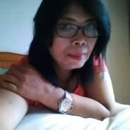 ytutfhafhi's profile photo