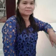 kimloantranthi's profile photo