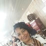 euripasilva's profile photo