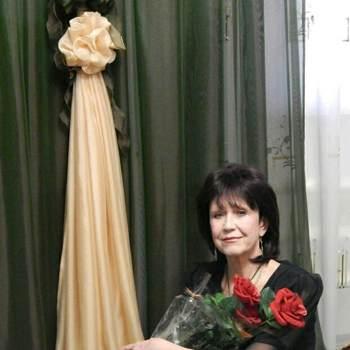 natali12345_9_Donetska Oblast_Single_Female