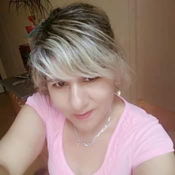 helicerychova_Pardubicky Kraj_Single_Female