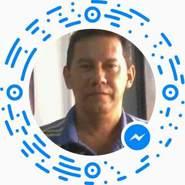 luisignaciovalencia's profile photo