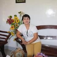 aprilredrose's profile photo
