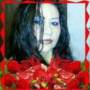lupitadavalos's profile photo