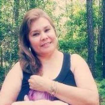 mariagarcia215_Texas_Single_Female