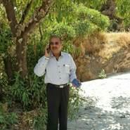 saeedzain5's profile photo