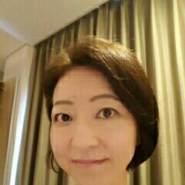 kjukju55's profile photo