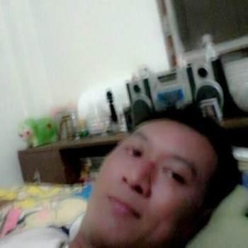 user_djuyq01285_Chiang Mai_Độc thân_Nam