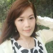 seoyeonkim's profile photo