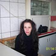 elena_ancabusioc's profile photo