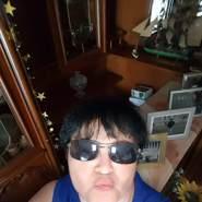 luisasavarese3's profile photo