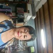 blancasuaita's profile photo