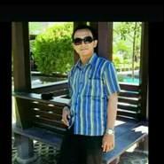 burhanuddinumrohhaji's profile photo
