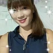 nguyenhuong28's profile photo