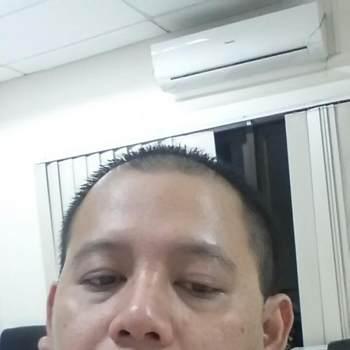 yudi33_indo_Jawa Timur_Single_Männlich